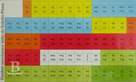 Farebné samolepiace štítky do Svätého Písma (s DT knihami)